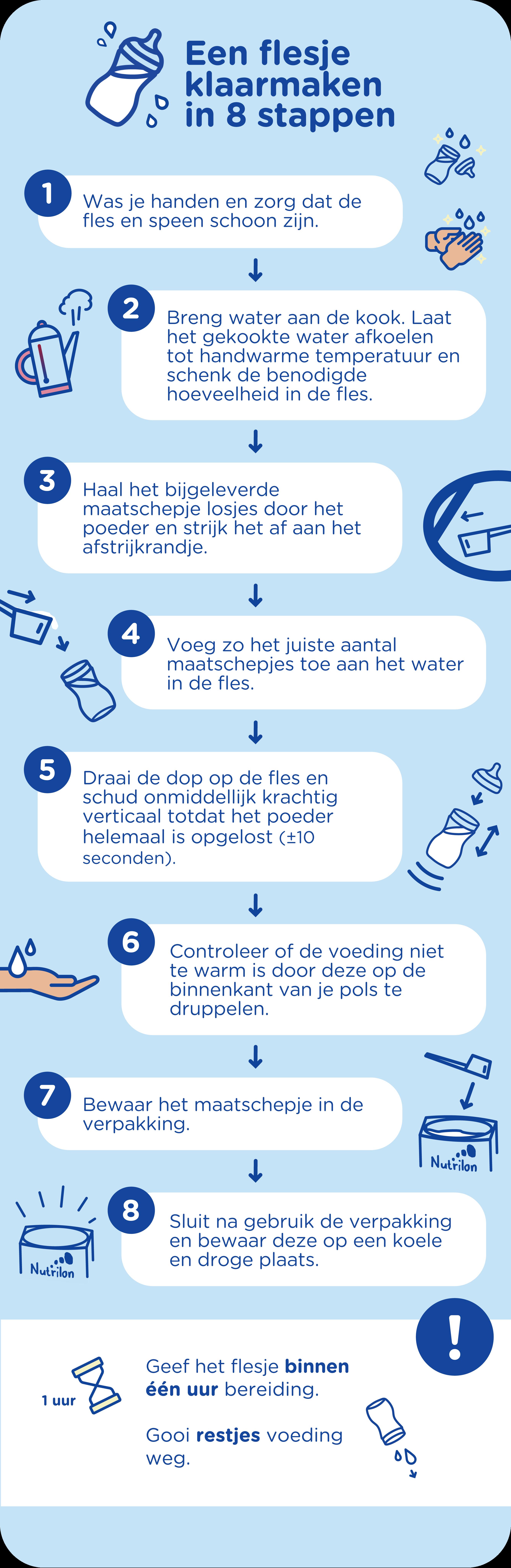 Flesvoeding maken in 8 stappen