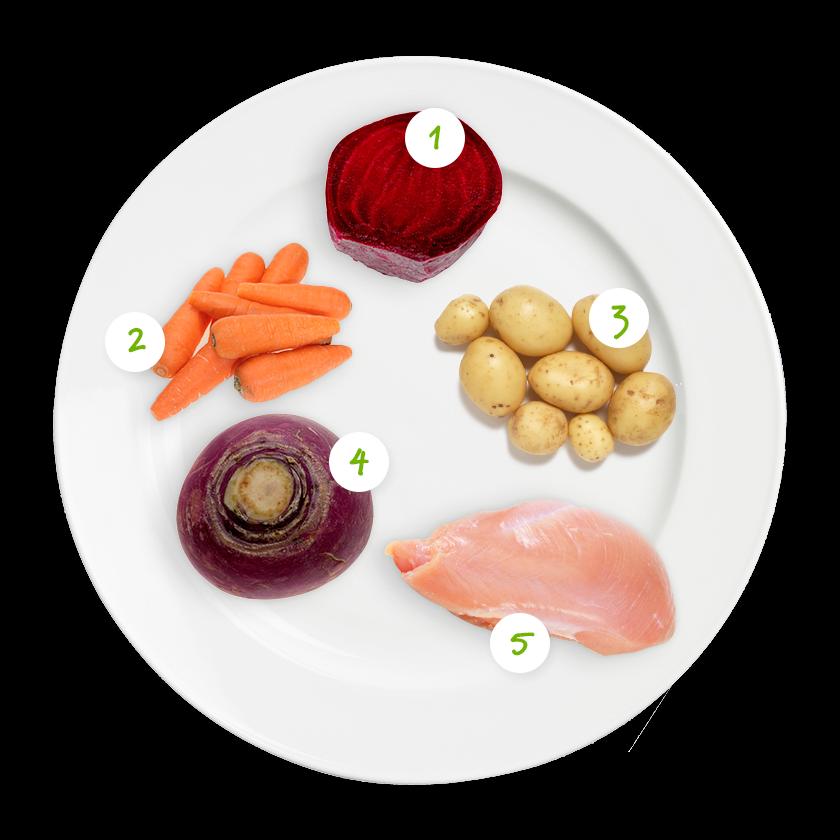 Ingrédients purée de légumes poulet