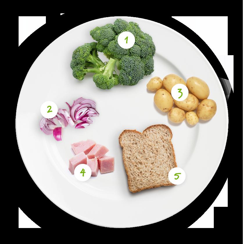 ingrediënten broccoli soep met ham