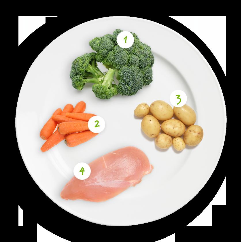 ingrediënten vrolijke broccoli schotel