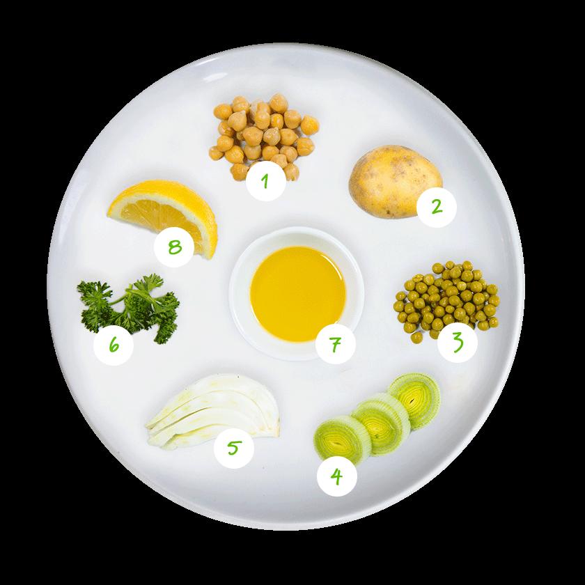 ingredienten groente stamppot met hummus
