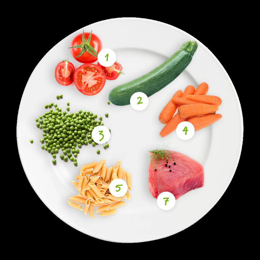 Ingrédients pâtes thon légumes