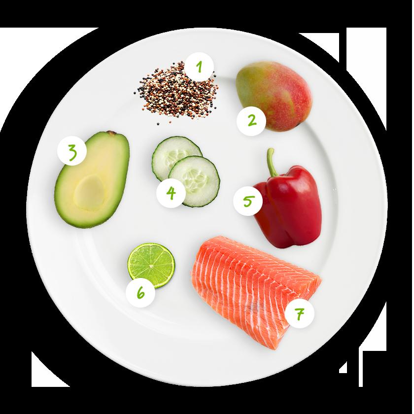 ingrediënten quinoa salade met mango