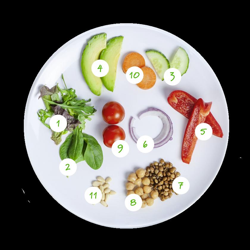 Ingrédients salade de crudités et légumineuses