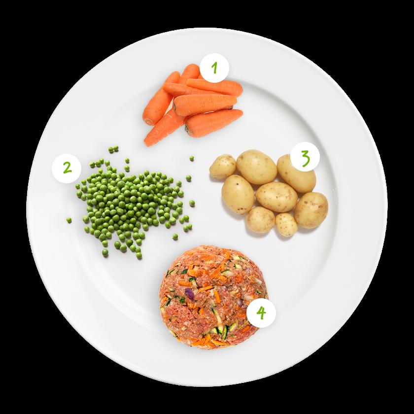 ingrediënten vegetarische groenteburger