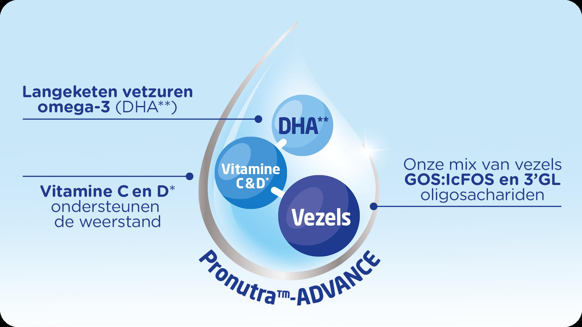 Nutrilon Pronutra Advance