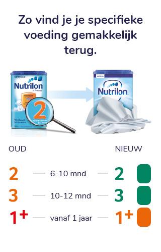 De volgende generatie Nutrilon